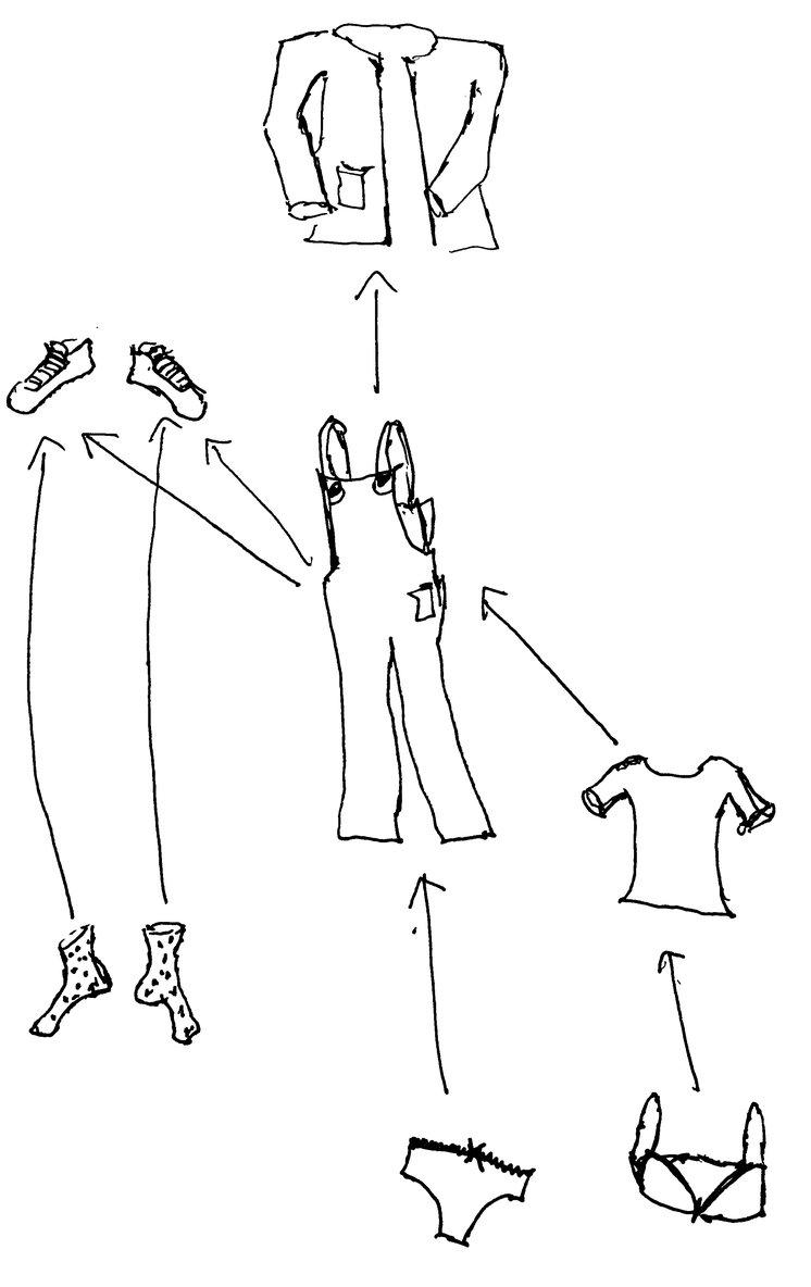 Un poset de vêtements