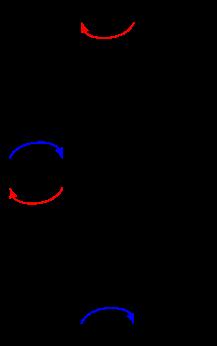 Ordre partiel sur les graphes de taille 2