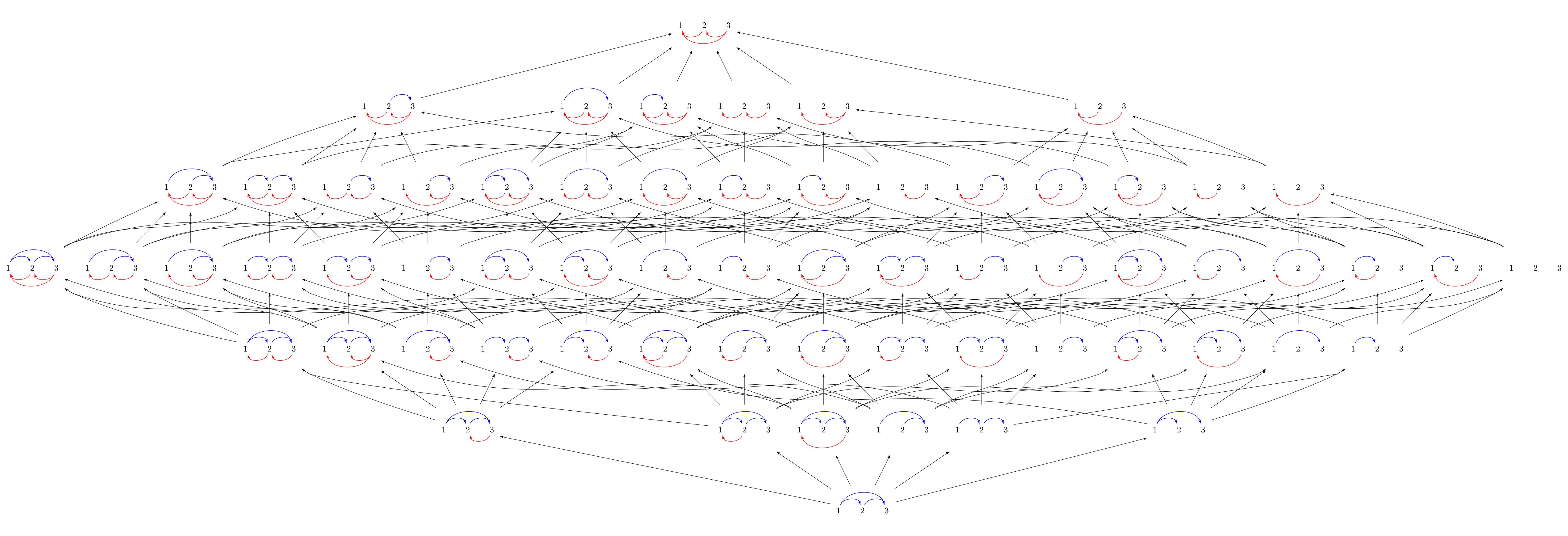 Ordre partiel sur les graphes de taille 3